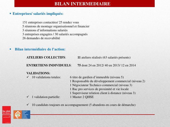 BILAN INTERMEDIAIRE