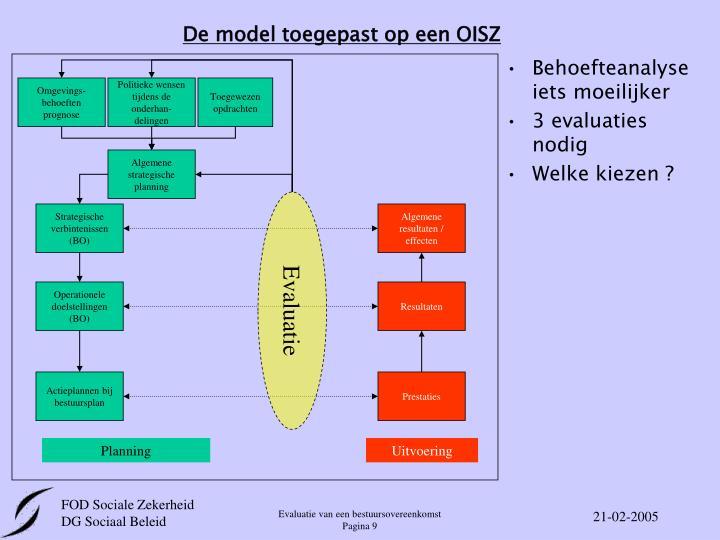 De model toegepast op een OISZ