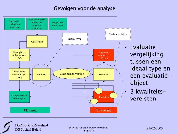 Gevolgen voor de analyse