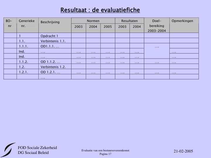 Resultaat : de evaluatiefiche