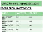 usac financial report 2013 201415