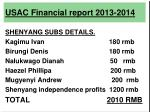 usac financial report 2013 20143