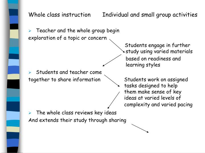 Whole class instruction       Individual and small group activities