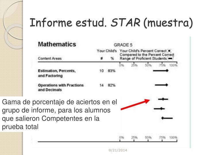 Gama de porcentaje de aciertos en el grupo de informe, para los alumnos que salieron Competentes en la prueba total