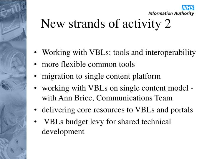 New strands of activity 2