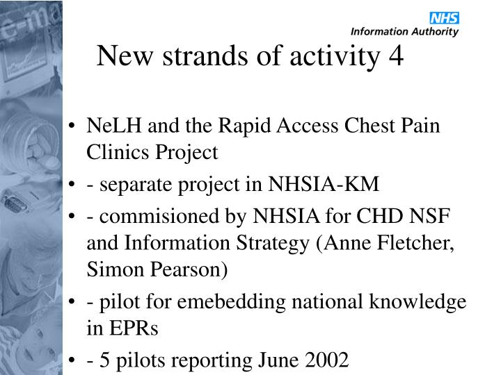 New strands of activity 4