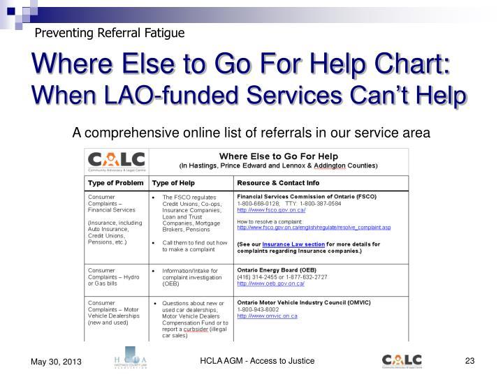 Preventing Referral Fatigue