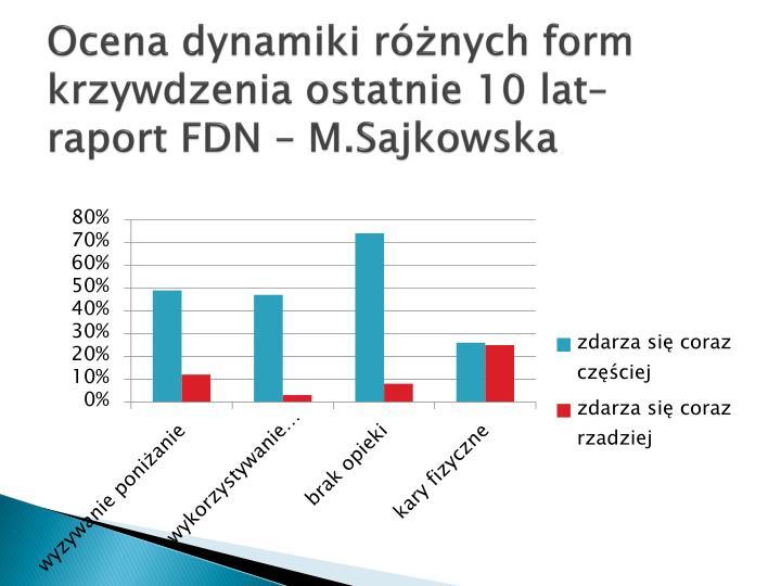 Ocena dynamiki rnych form krzywdzenia ostatnie 10 lat raport FDN