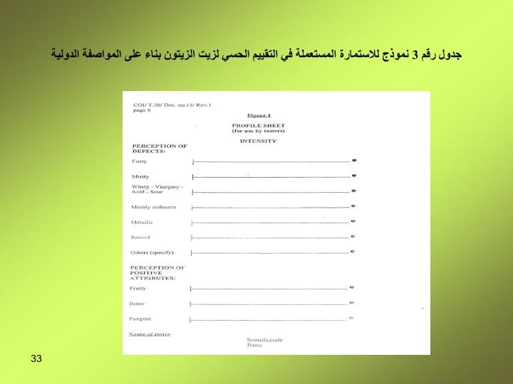 جدول رقم 3 نموذج للاستمارة المستعملة في التقييم الحسي لزيت الزيتون بناء على المواصفة