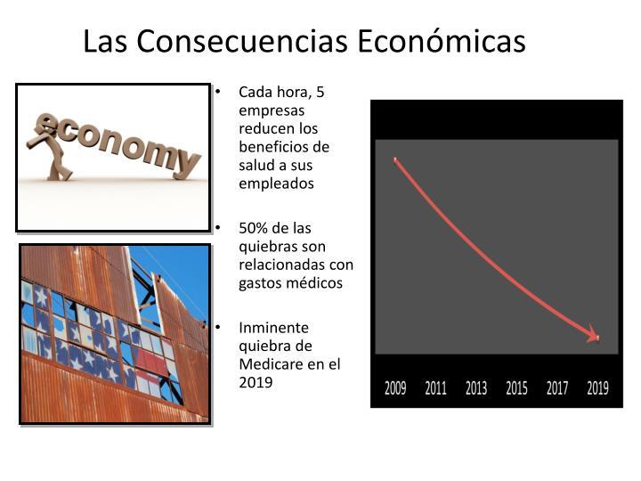Las Consecuencias Económicas