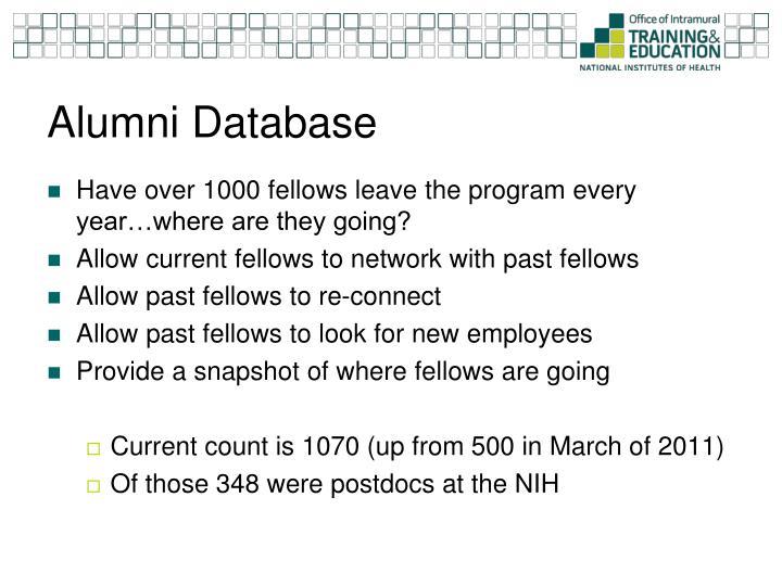 Alumni Database