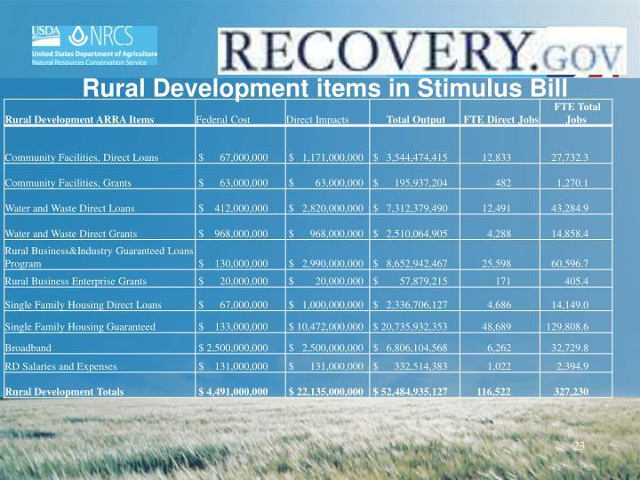 Rural Development items in Stimulus Bill