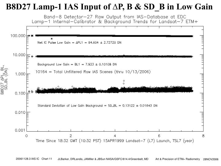 B8D27 Lamp-1 IAS Input of ∆P, B & SD_B in Low Gain