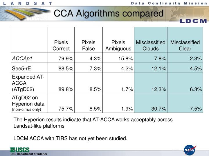 CCA Algorithms compared