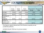 cca algorithms compared