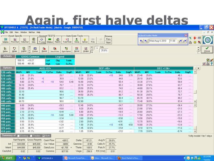 Again, first halve deltas