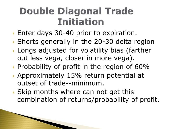 Double Diagonal Trade 			    Initiation