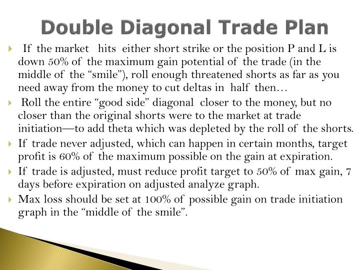 Double Diagonal Trade Plan
