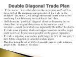double diagonal trade plan