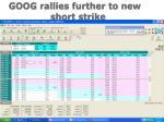 goog rallies further to new short strike