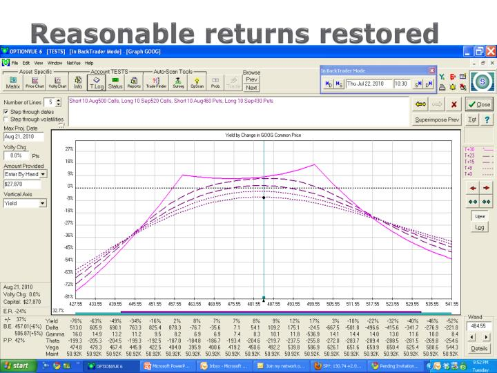 Reasonable returns restored