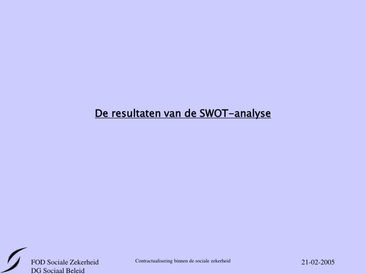 De resultaten van de SWOT-analyse