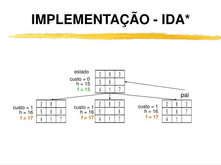 IMPLEMENTAÇÃO - IDA*