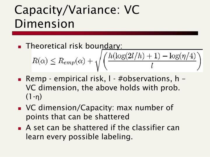 Capacity/Variance: VC Dimension