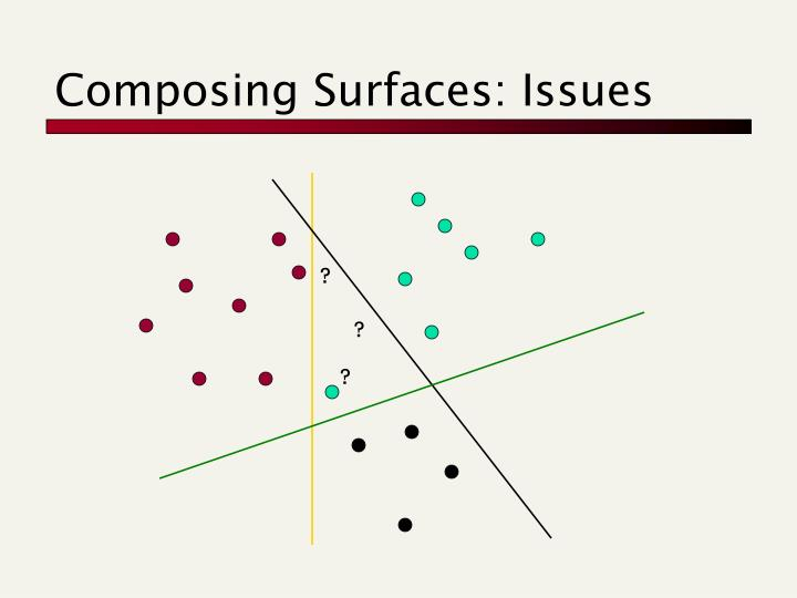 Composing Surfaces: Issues