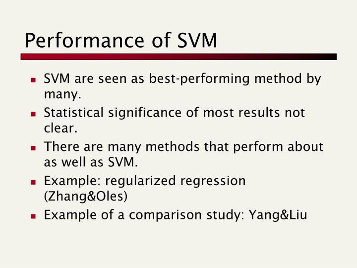 Performance of SVM