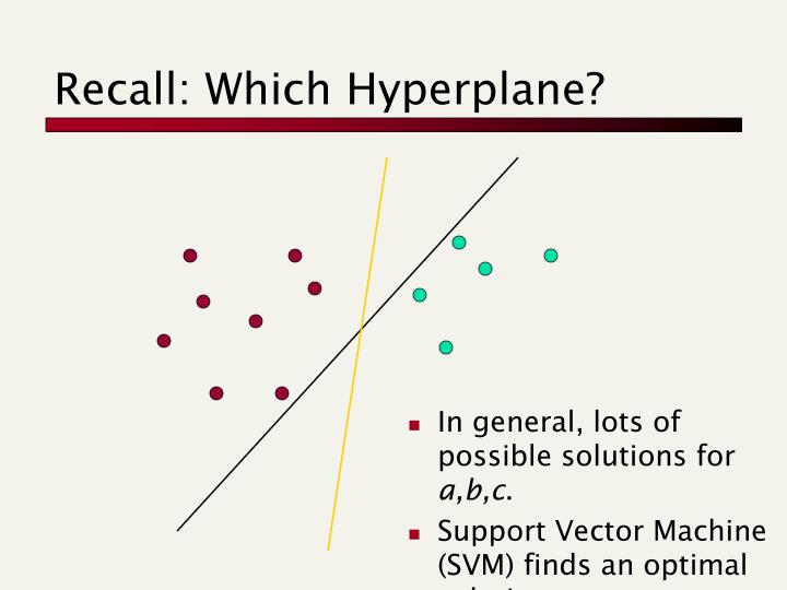 Recall: Which Hyperplane?