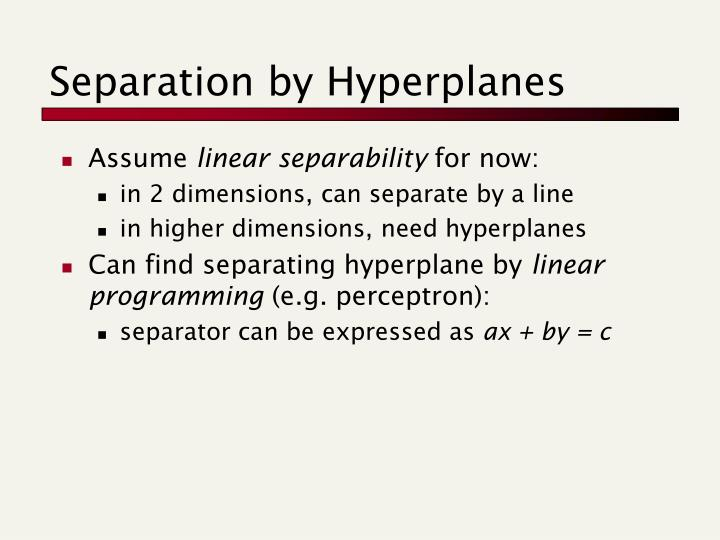 Separation by Hyperplanes