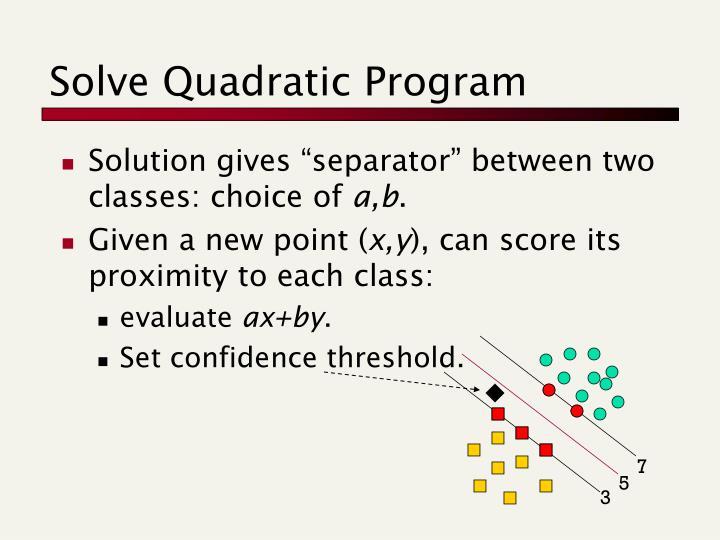 Solve Quadratic Program