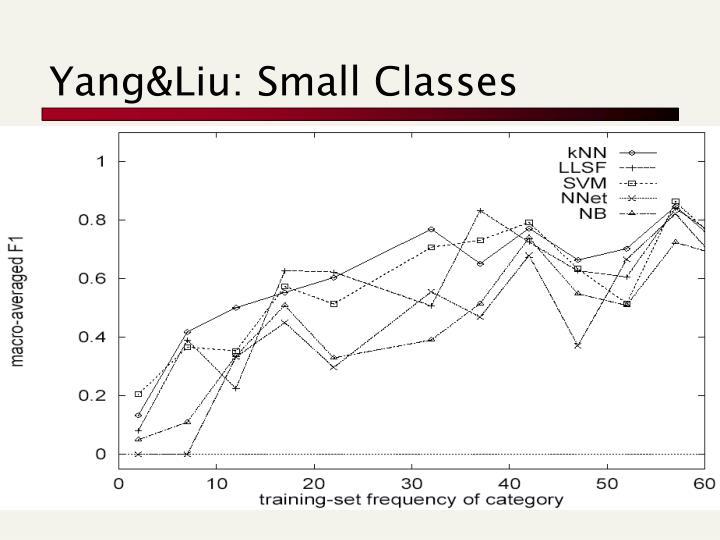 Yang&Liu: Small Classes