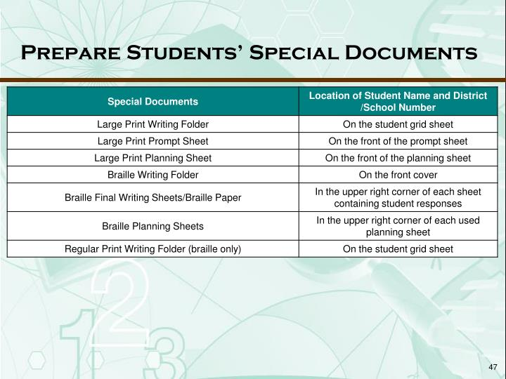 Prepare Students' Special Documents