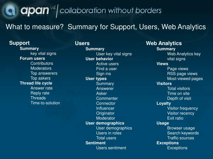 What to measure?  Summary for Support, Users, Web Analytics