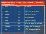 area under organic adoption and certification program in jammu region