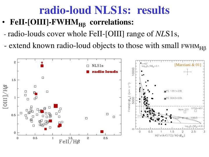 radio-loud NLS1s:  results