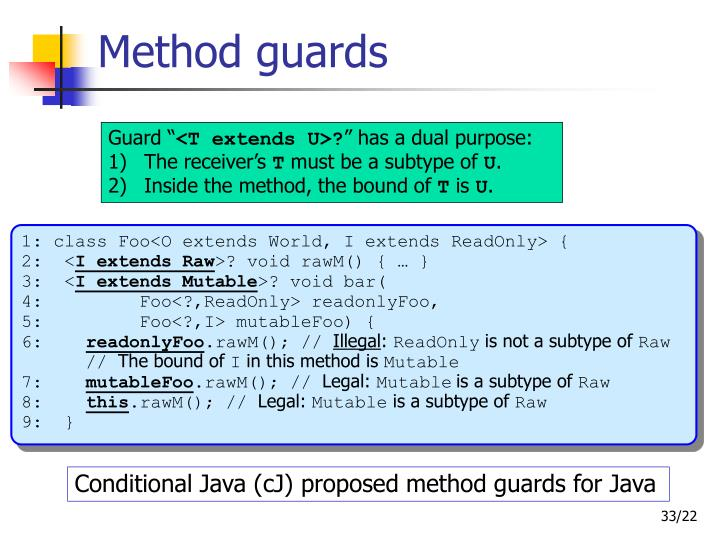 Method guards