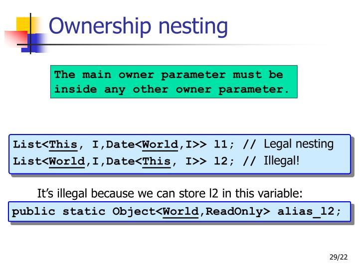 Ownership nesting