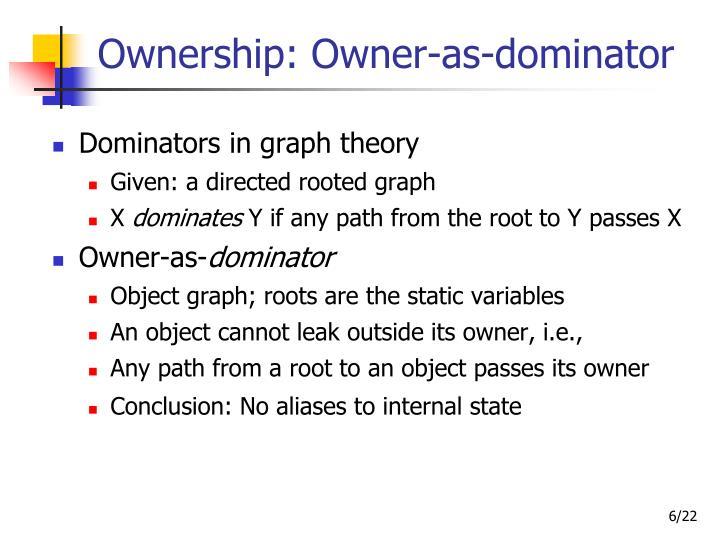 Ownership: