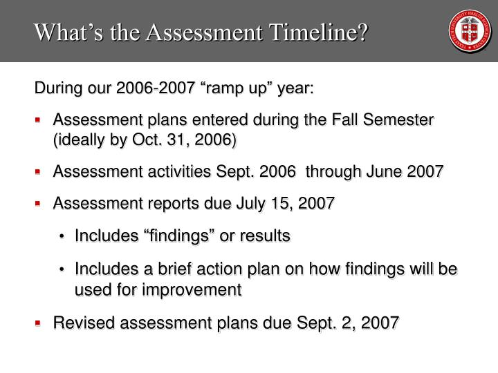 What's the Assessment Timeline?