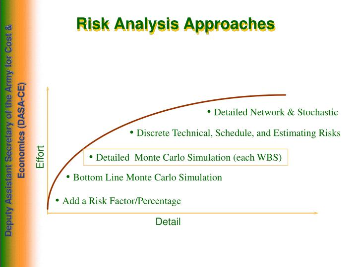 Risk Analysis Approaches