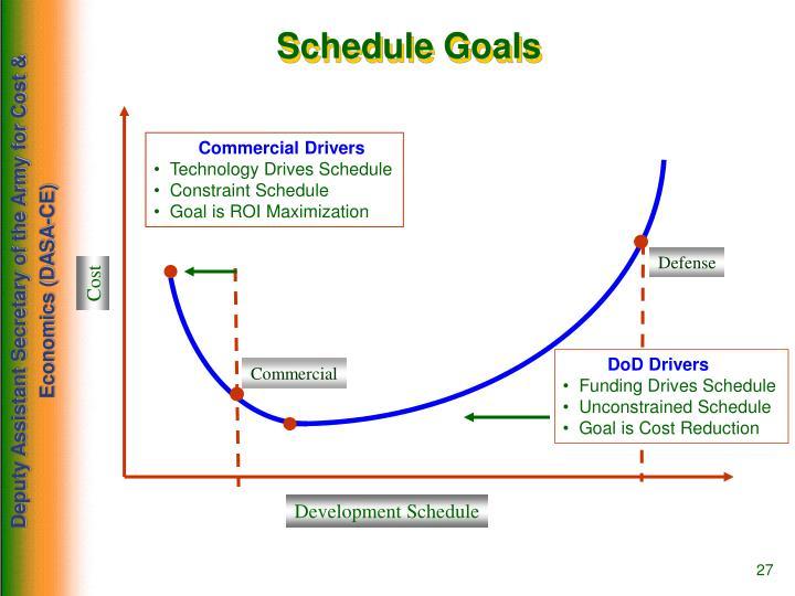 Schedule Goals
