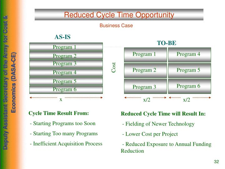 Reduced Cycle Time Opportunity
