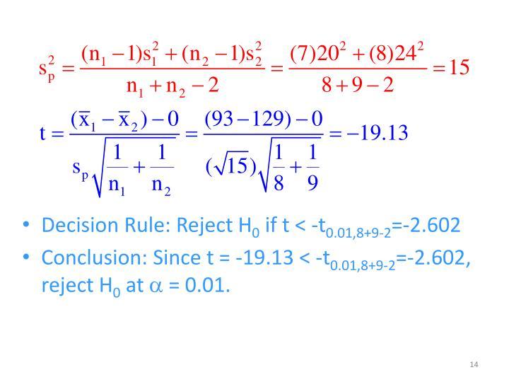 Decision Rule: Reject H