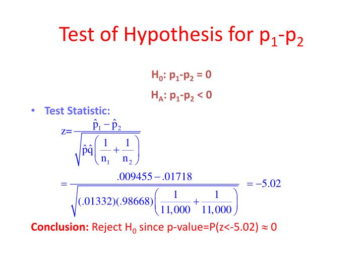 Test of Hypothesis for p