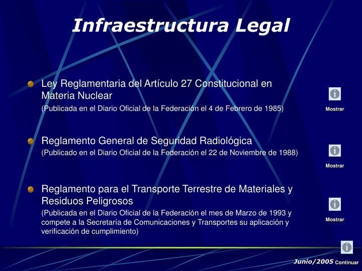 Ley Reglamentaria del Artículo 27 Constitucional en Materia Nuclear