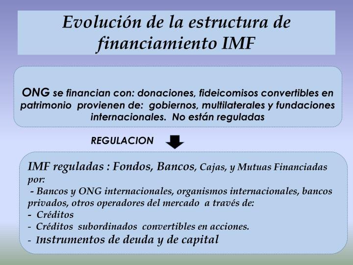 Evolución de la estructura de financiamiento IMF