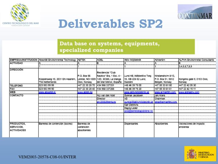 Deliverables SP2